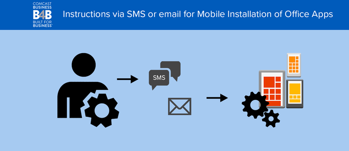 Mobile Installation of Office Applications