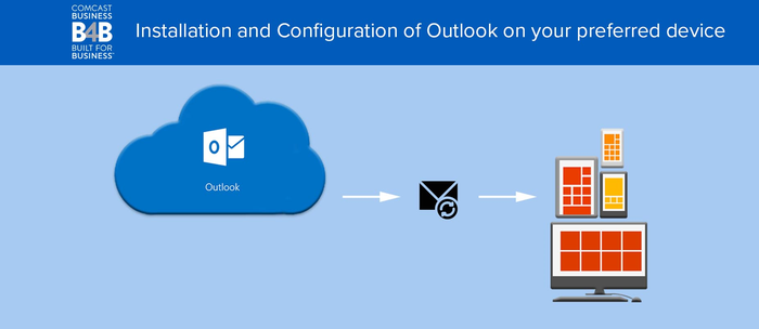 Office 365 Outlook® Setup and Configuration